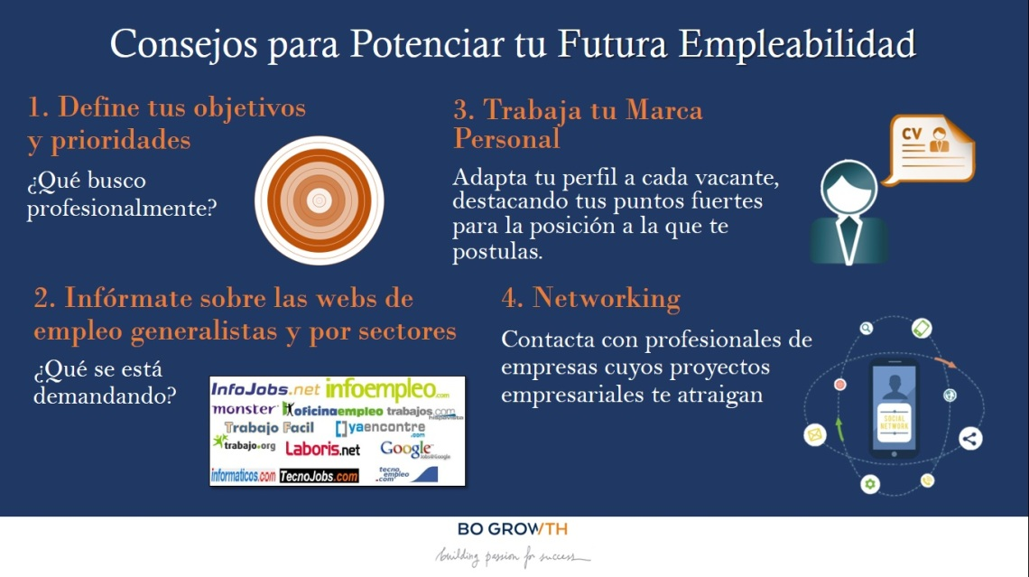 Cómo Potenciar Tu Futura Empleabilidad - Bo Growth.jpg