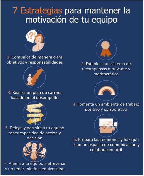 7 Estrategias para mantener la motivación de tu equipo_Martinezvillaes.jpg