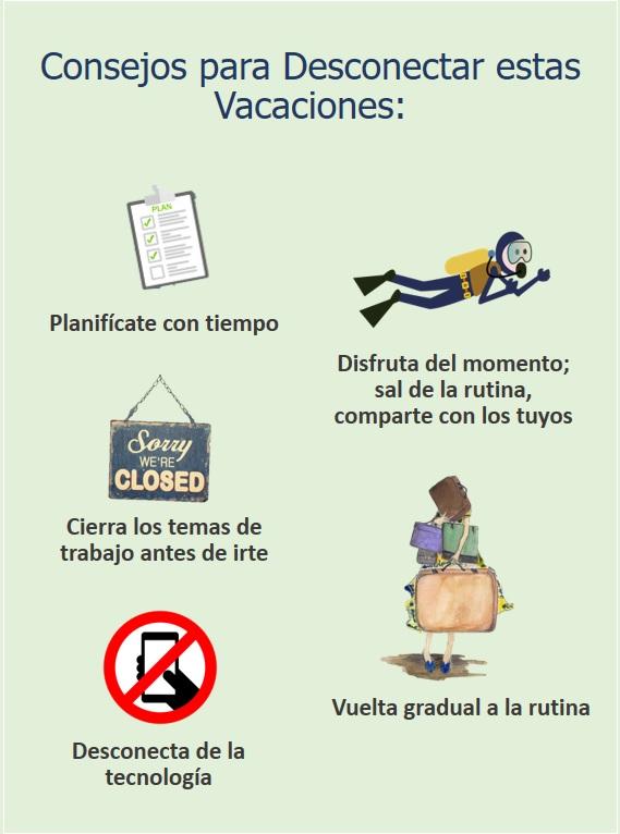 Vacaciones Martinezvillaes